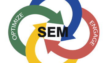 10 search engine marketing Certification Tips