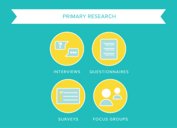 The Art of Listening – Market Research Tools That Any Company Can Use