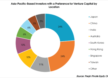 Why Raising Venture Capital is Like Getting Married