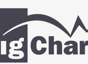 Are You Ready to Face the Challenges of the Stock Market? Know More about It with BigCharts